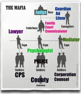 the-mafia1