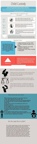 Child Custody Infograpg - 2015
