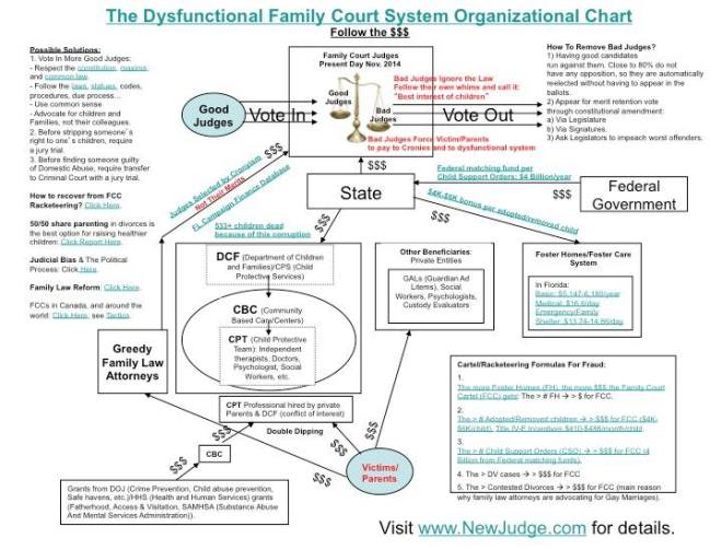 dysfunctional-family-courts-20151
