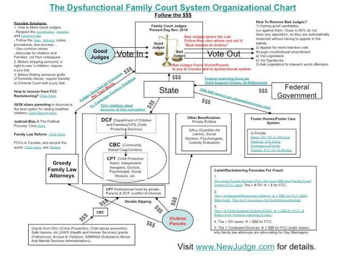 dysfunctional-family-courts-2015