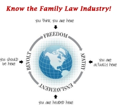 Know the Industry!