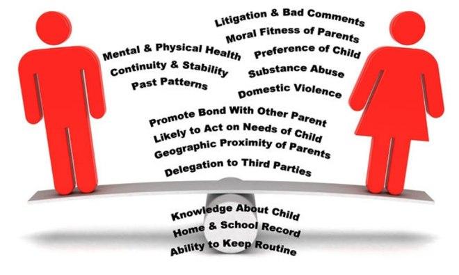 florida-child-custody-law-2017