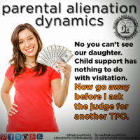 Human Side of Parent Alienation